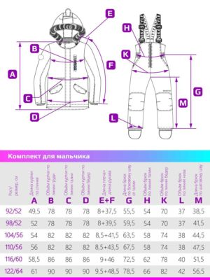 Комплект зимний для мальчика Nikastyle 7з1721 атлантик размеры