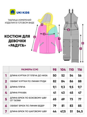Комплект зимний для девочки UKI kids Радуга